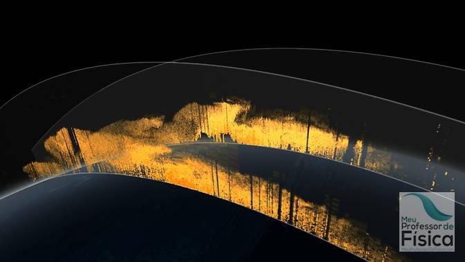 Poeira do Saara viaja à amazônia. Camadas obtidas por satélite - Poeira do Saara